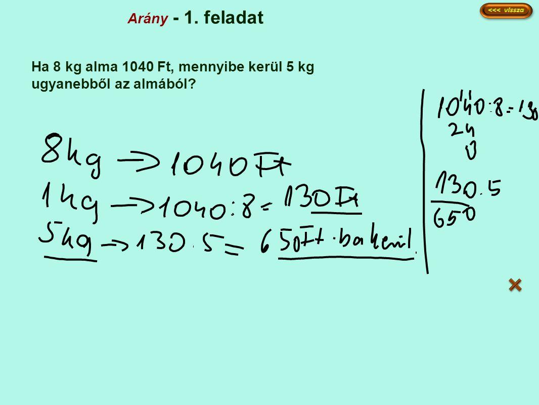 Arány - 1. feladat Ha 8 kg alma 1040 Ft, mennyibe kerül 5 kg ugyanebből az almából