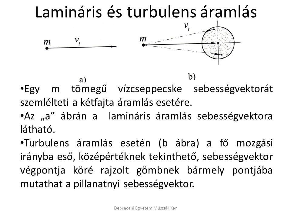 Lamináris és turbulens áramlás