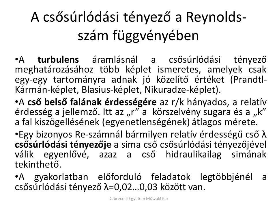 A csősúrlódási tényező a Reynolds-szám függvényében