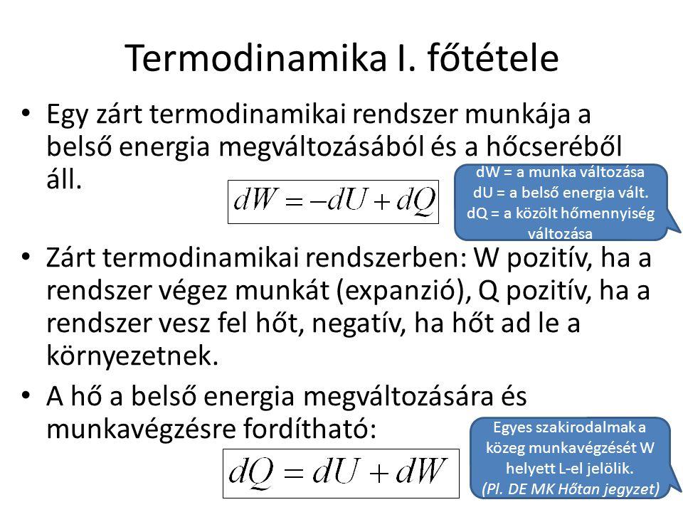 Termodinamika I. főtétele