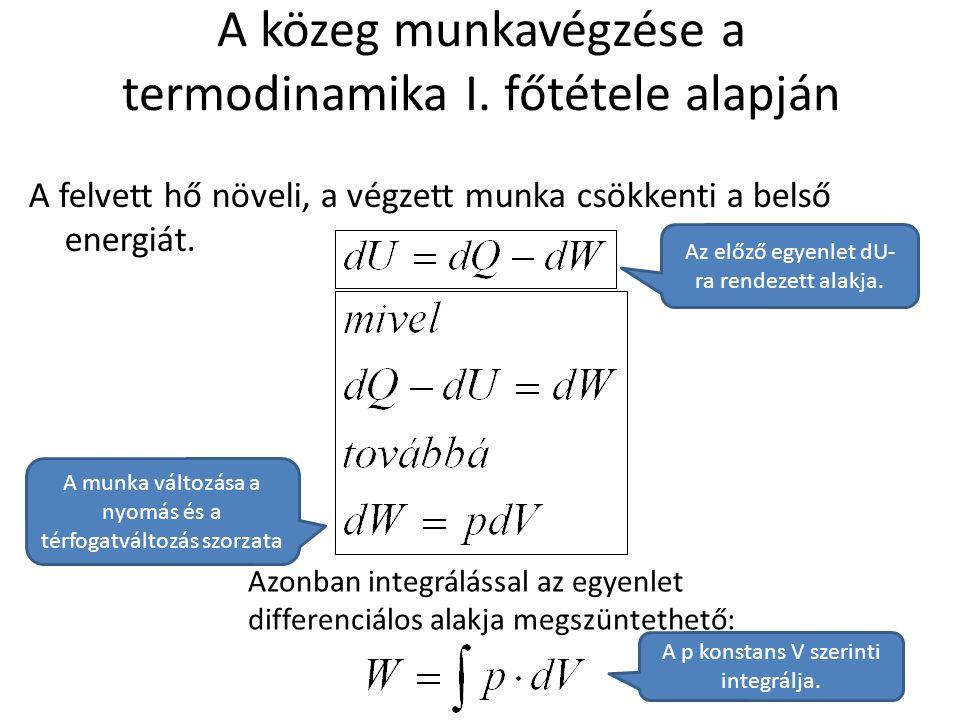 A közeg munkavégzése a termodinamika I. főtétele alapján