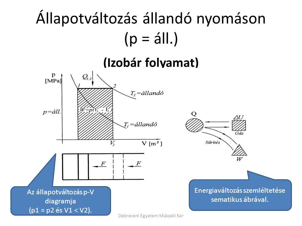 Állapotváltozás állandó nyomáson (p = áll.)