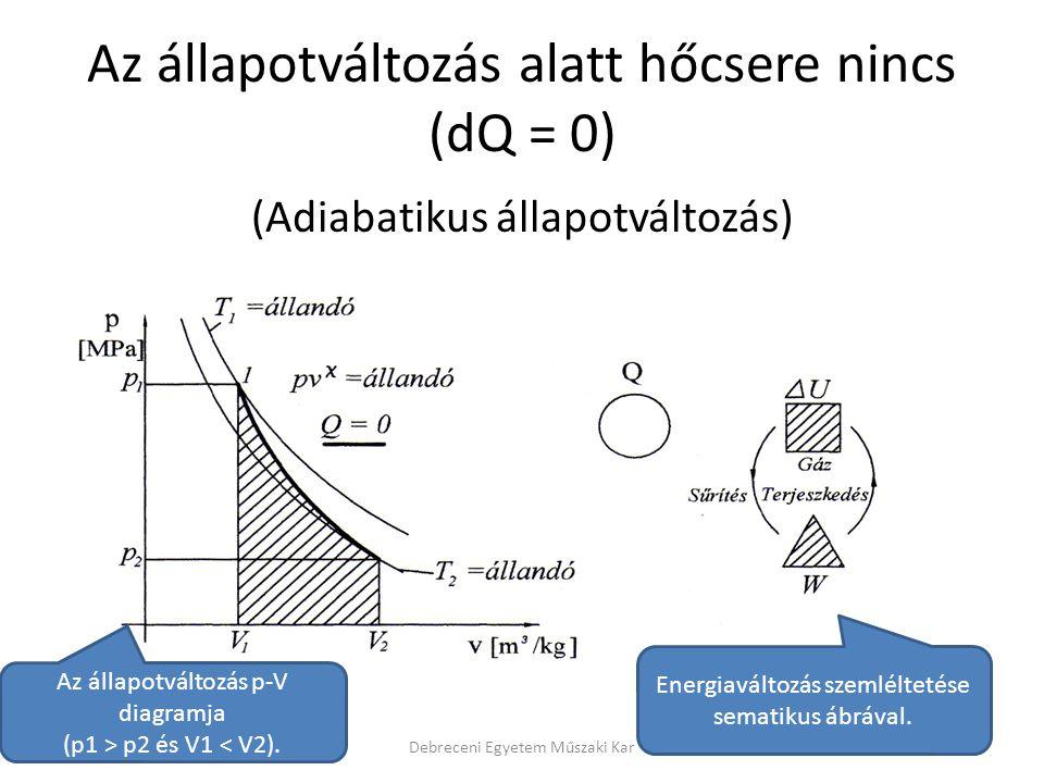 Az állapotváltozás alatt hőcsere nincs (dQ = 0)