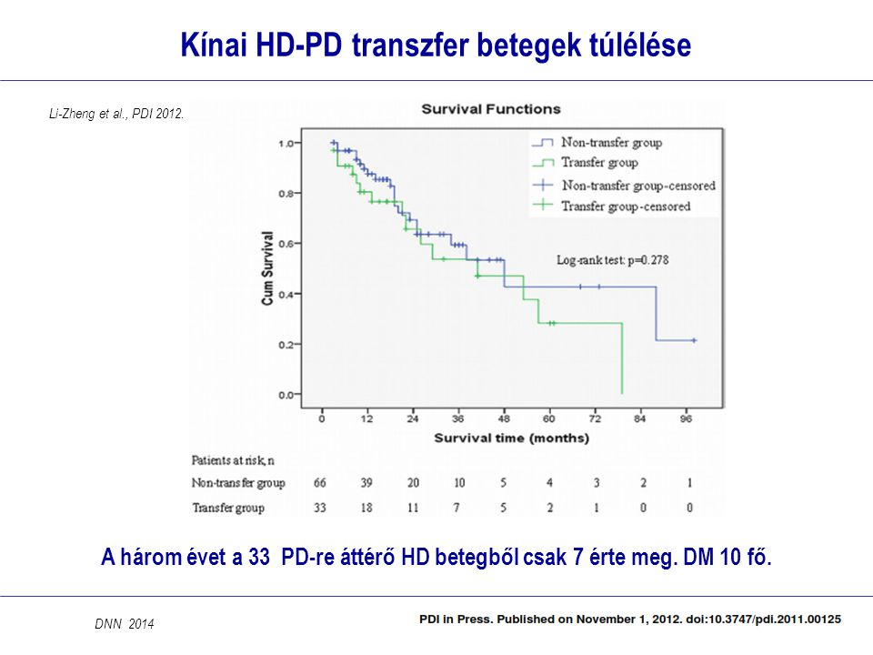 Kínai HD-PD transzfer betegek túlélése