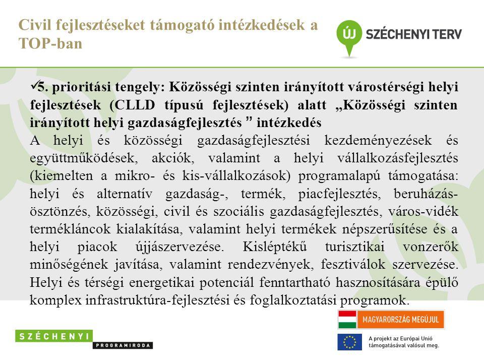 Civil fejlesztéseket támogató intézkedések a TOP-ban