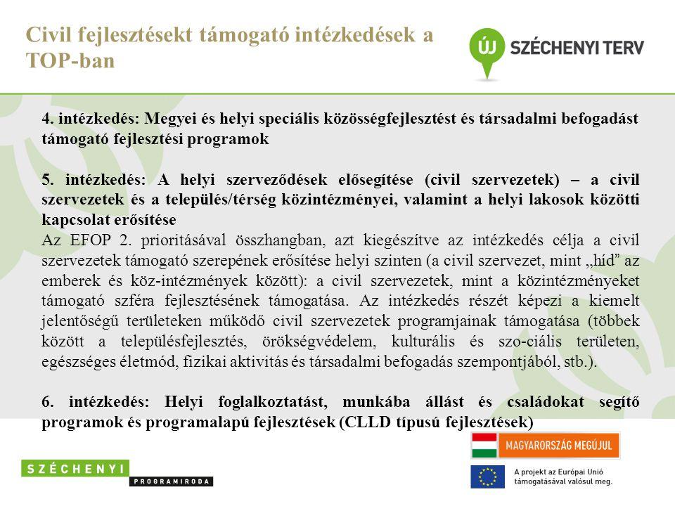 Civil fejlesztésekt támogató intézkedések a TOP-ban