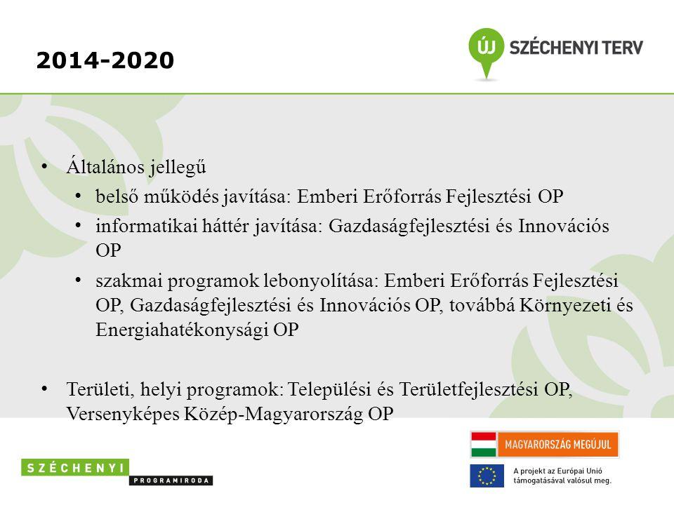 2014-2020 Általános jellegű. belső működés javítása: Emberi Erőforrás Fejlesztési OP.
