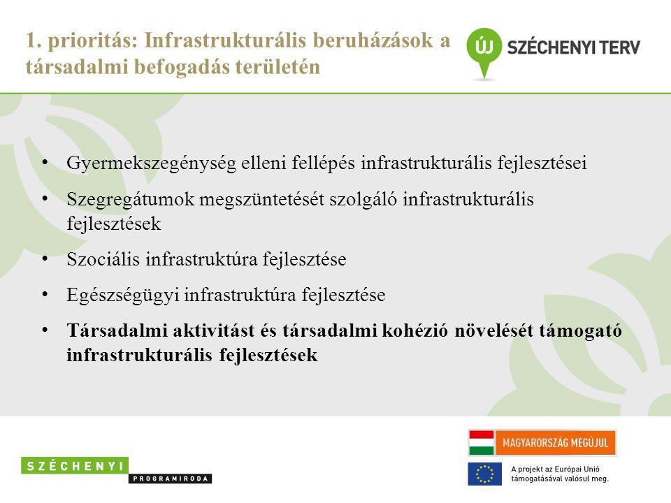 1. prioritás: Infrastrukturális beruházások a társadalmi befogadás területén
