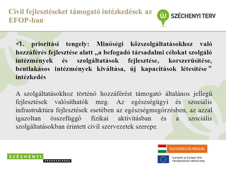 Civil fejlesztéseket támogató intézkedések az EFOP-ban