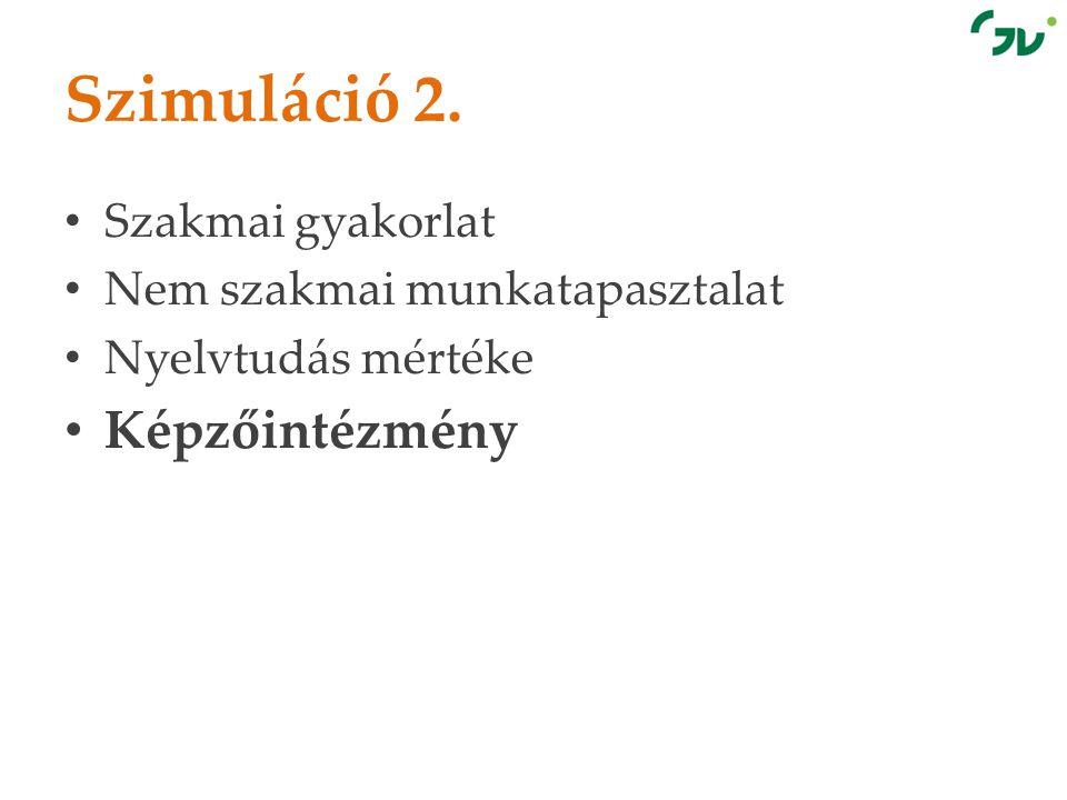 Szimuláció 2. Képzőintézmény Szakmai gyakorlat