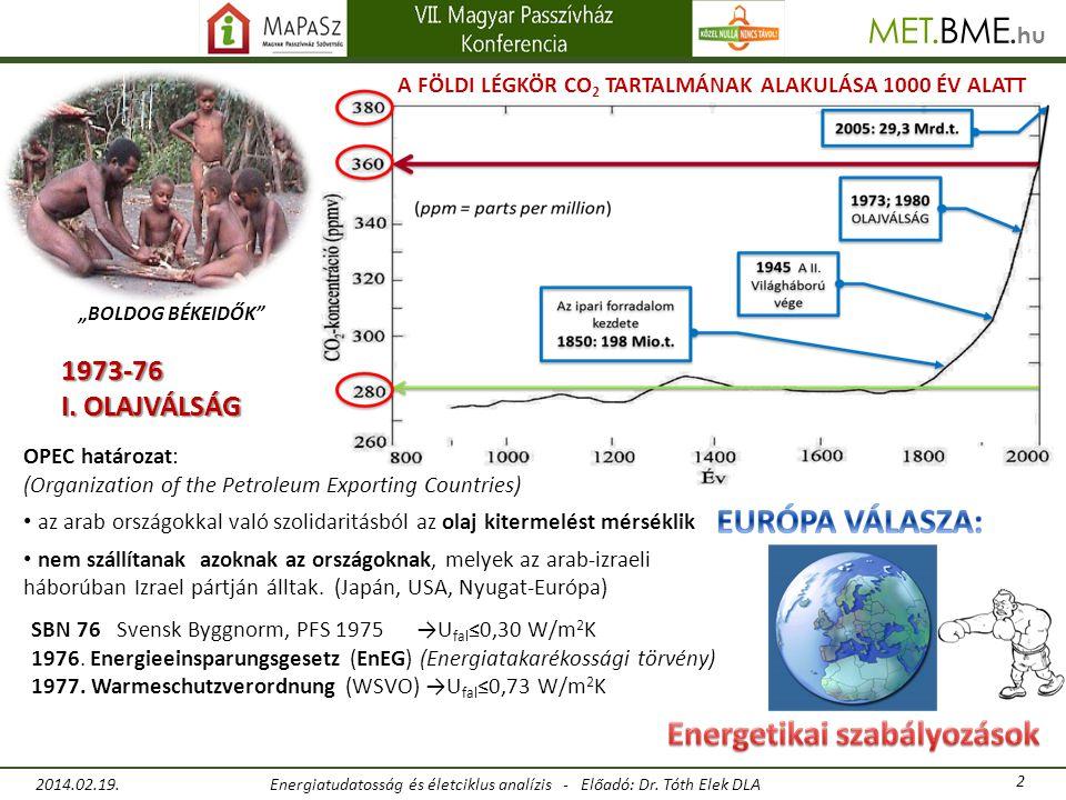 A FÖLDI LÉGKÖR CO2 TARTALMÁNAK ALAKULÁSA 1000 ÉV ALATT