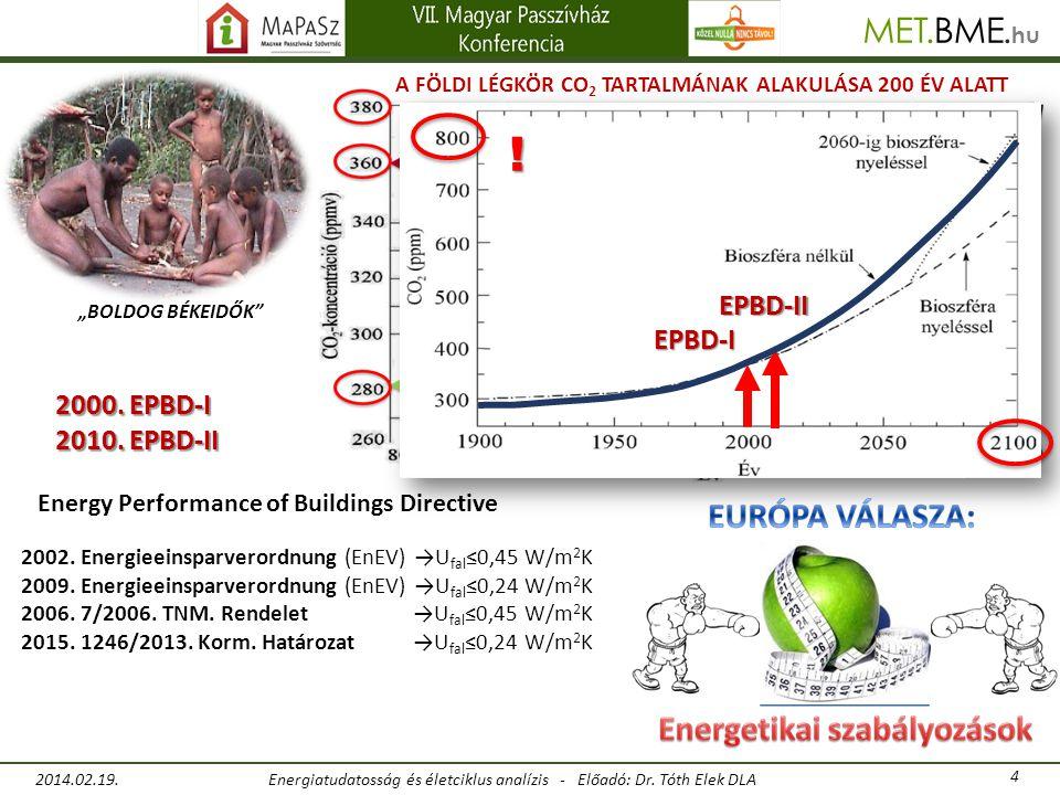 ! EPBD-II EPBD-I 2000. EPBD-I 2010. EPBD-II