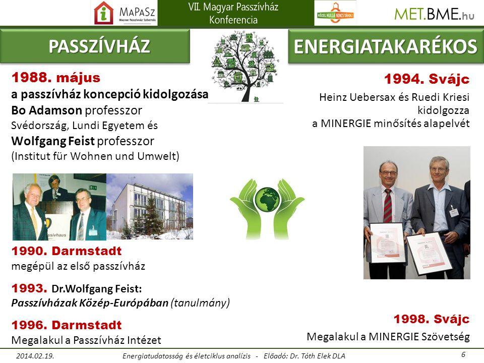 ENERGIATAKARÉKOS PASSZÍVHÁZ 1988. május 1994. Svájc