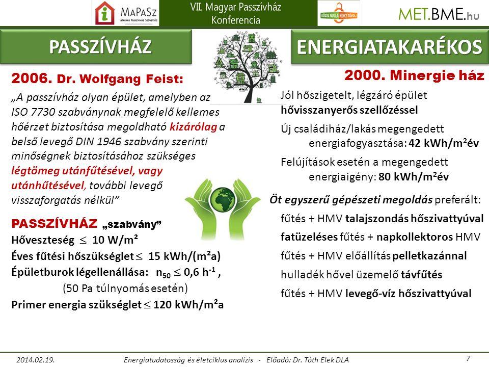 ENERGIATAKARÉKOS PASSZÍVHÁZ 2006. Dr. Wolfgang Feist: