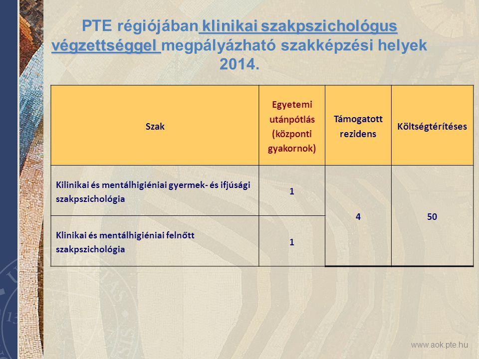 PTE régiójában klinikai szakpszichológus végzettséggel megpályázható szakképzési helyek 2014.