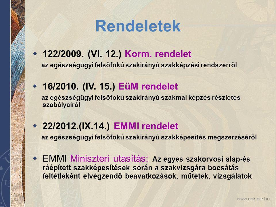 Rendeletek 122/2009. (VI. 12.) Korm. rendelet