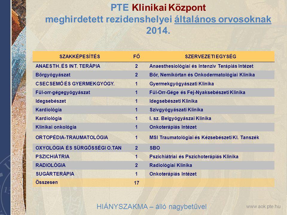 PTE Klinikai Központ meghirdetett rezidenshelyei általános orvosoknak 2014.