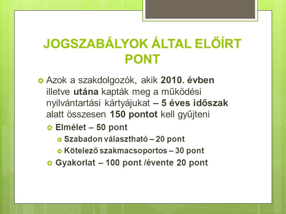 JOGSZABÁLYOK ÁLTAL ELŐÍRT PONT
