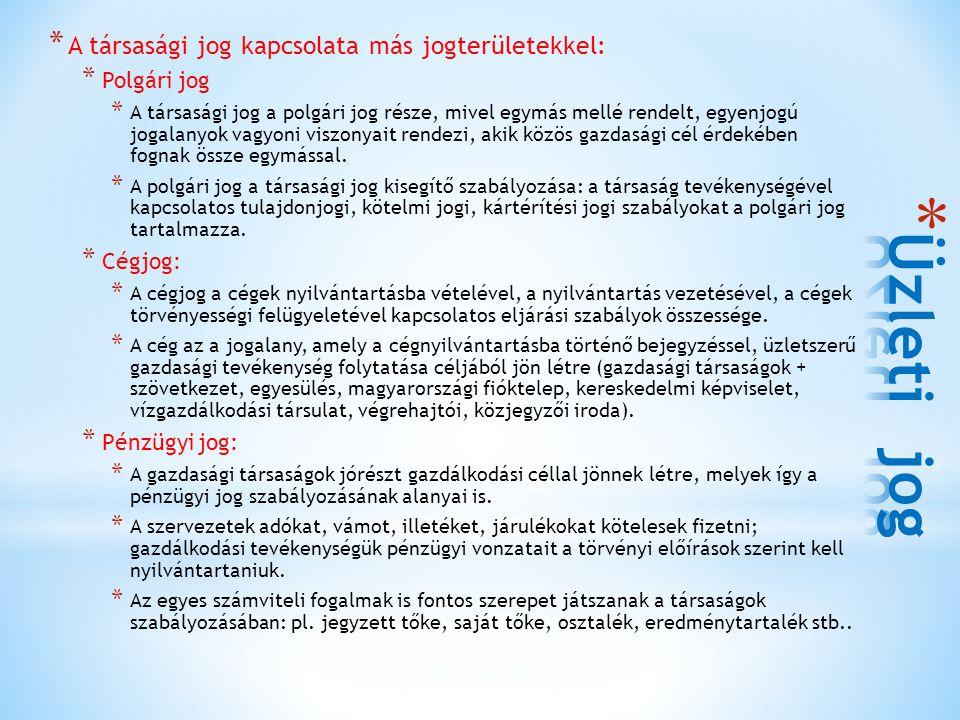 Üzleti jog A társasági jog kapcsolata más jogterületekkel: Polgári jog