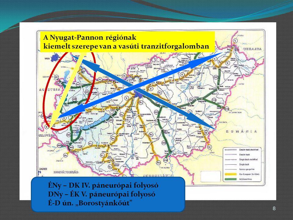 A Nyugat-Pannon régiónak