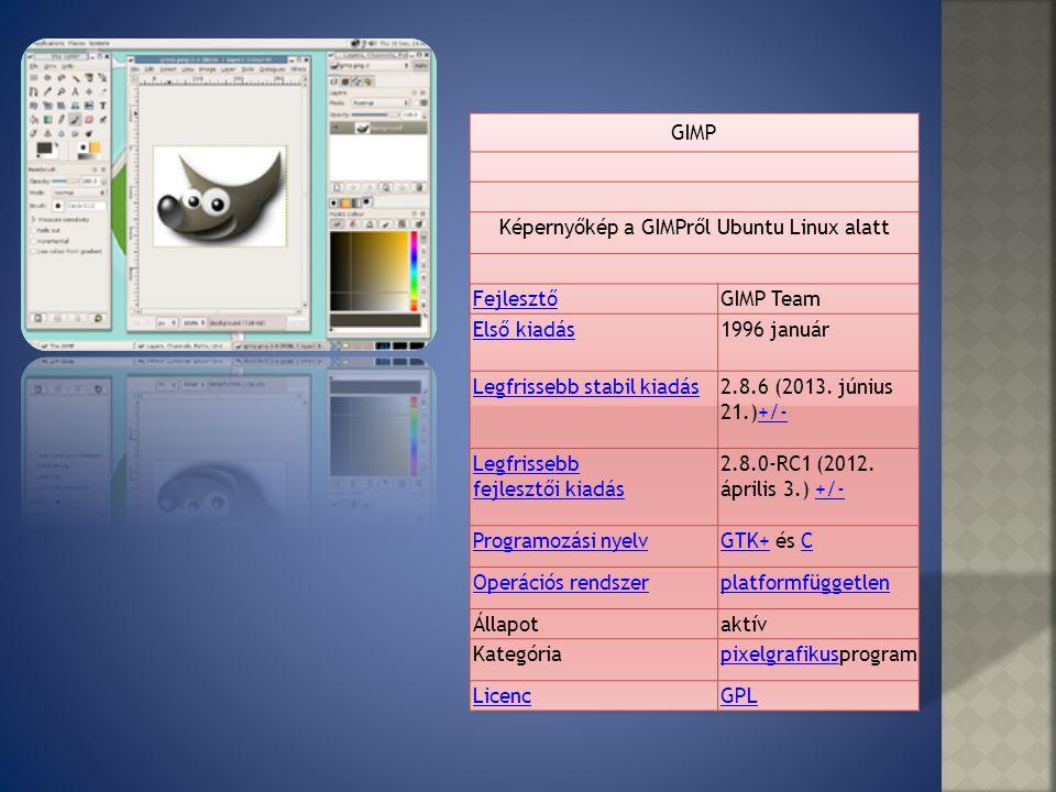 Képernyőkép a GIMPről Ubuntu Linux alatt