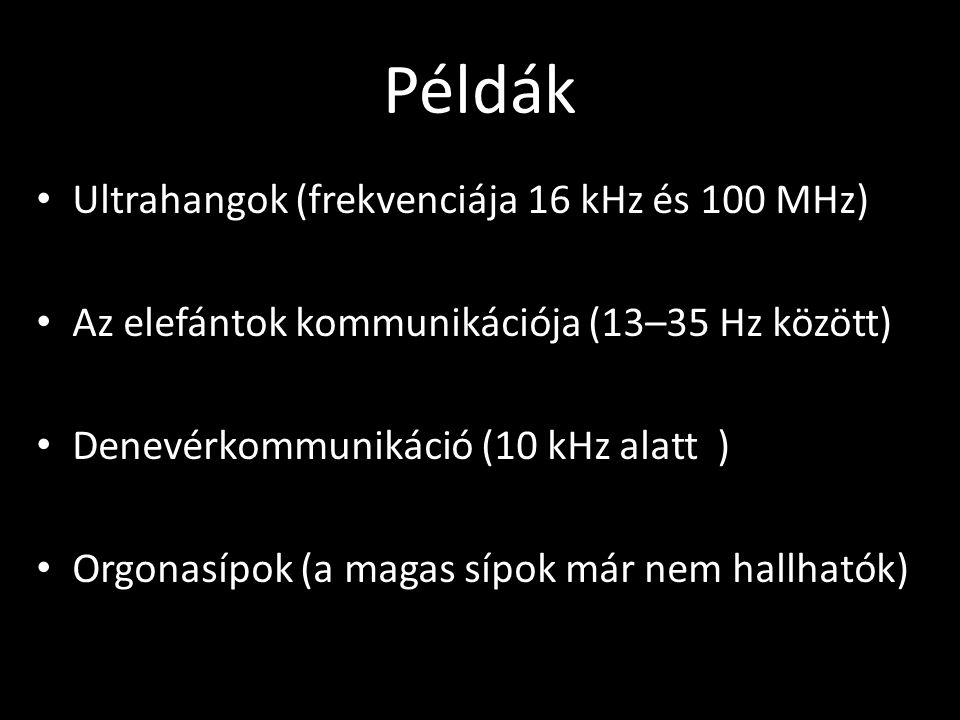 Példák Ultrahangok (frekvenciája 16 kHz és 100 MHz)