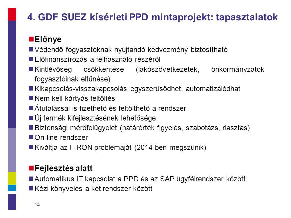 4. GDF SUEZ kísérleti PPD mintaprojekt: tapasztalatok