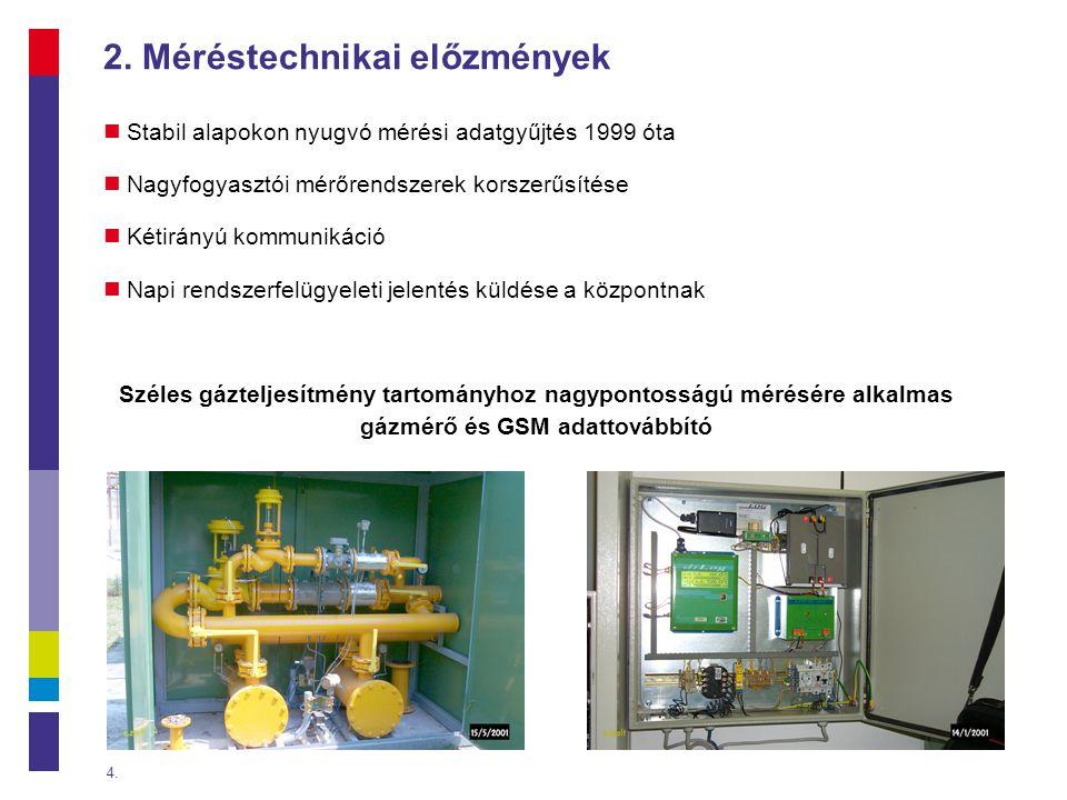 2. Méréstechnikai előzmények