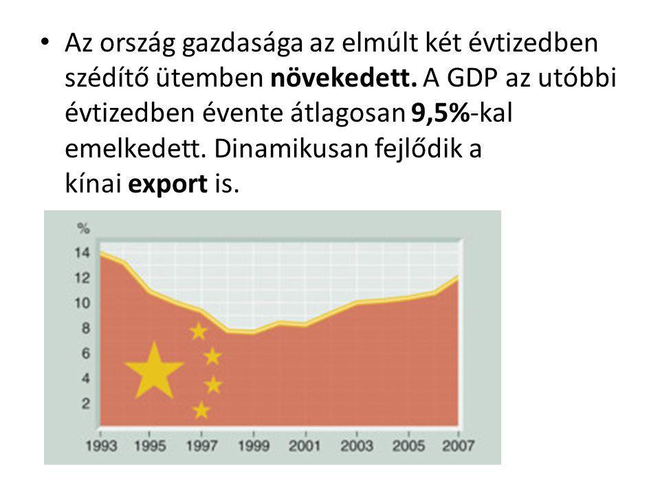 Az ország gazdasága az elmúlt két évtizedben szédítő ütemben növekedett. A GDP az utóbbi évtizedben évente átlagosan 9,5%-kal emelkedett.