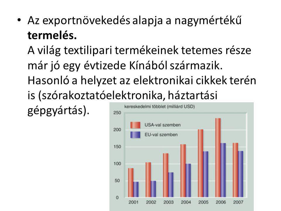 Az exportnövekedés alapja a nagymértékű termelés