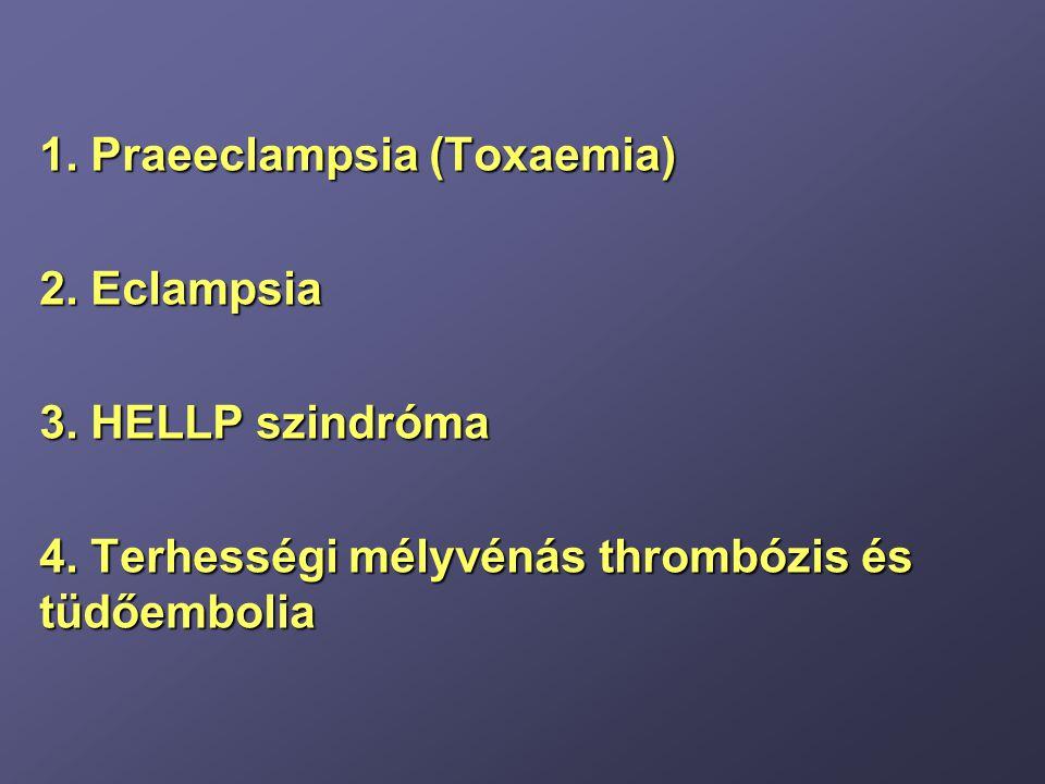 1. Praeeclampsia (Toxaemia) 2. Eclampsia 3. HELLP szindróma