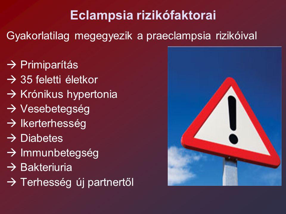 Eclampsia rizikófaktorai