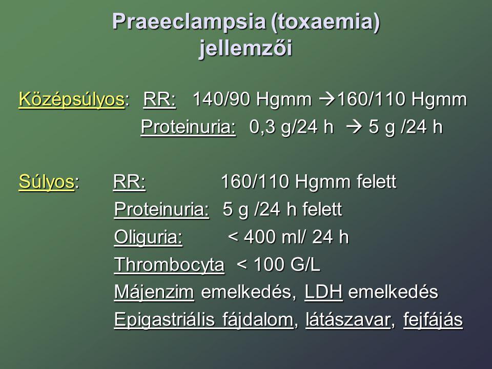 Praeeclampsia (toxaemia) jellemzői
