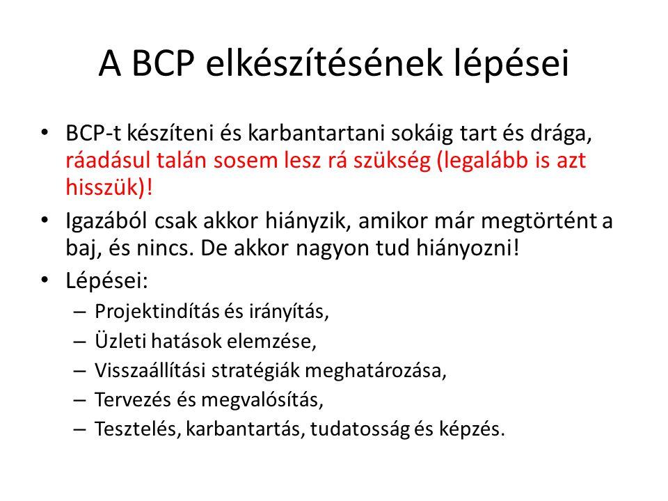 A BCP elkészítésének lépései