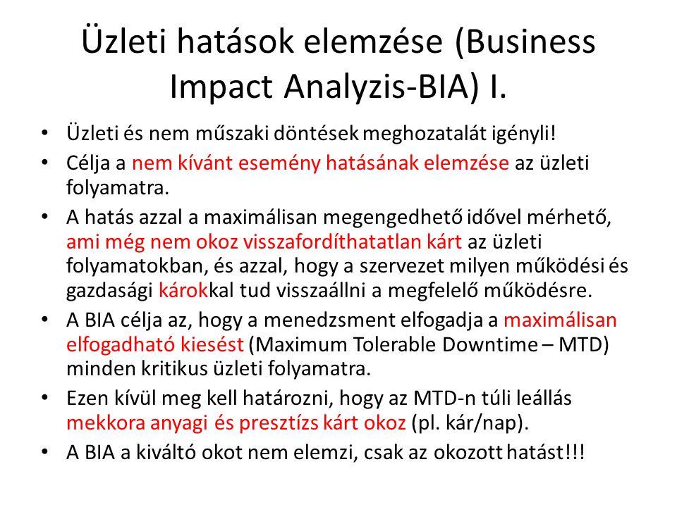 Üzleti hatások elemzése (Business Impact Analyzis-BIA) I.