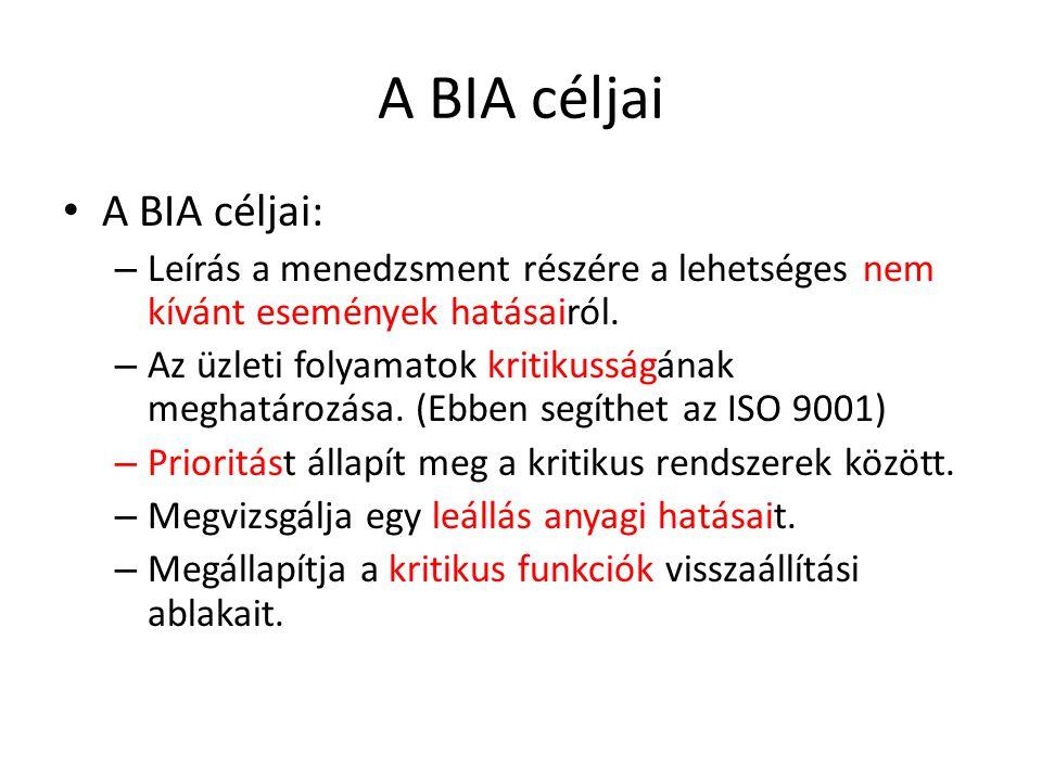 A BIA céljai A BIA céljai: