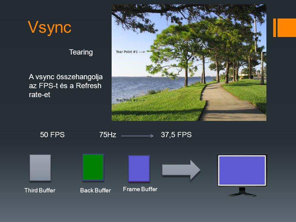 Vsync Tearing A vsync összehangolja az FPS-t és a Refresh rate-et