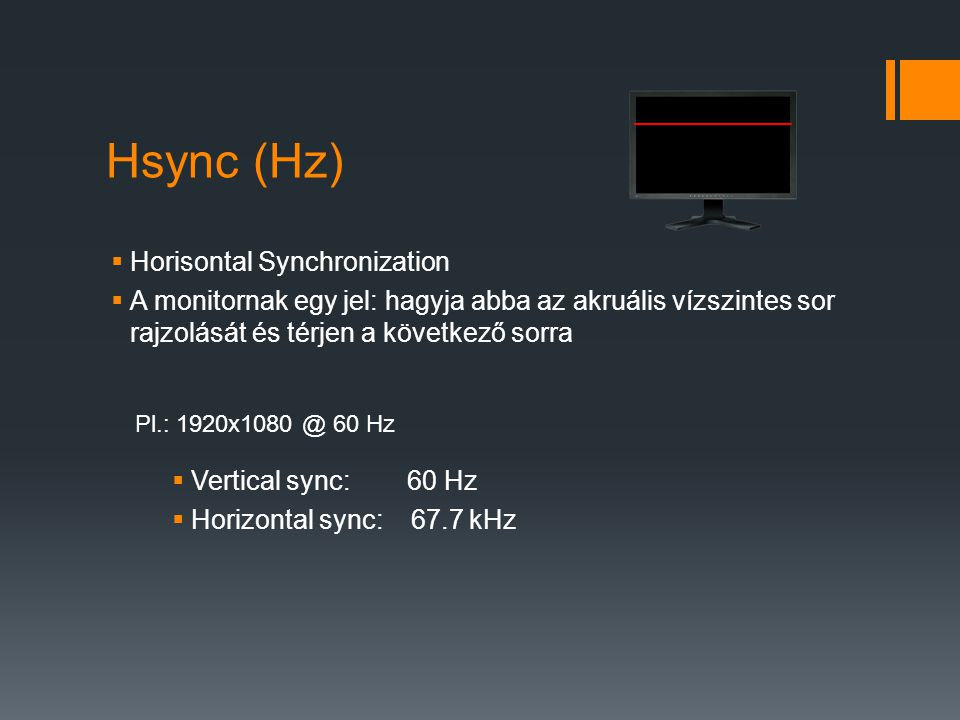 Hsync (Hz) Horisontal Synchronization