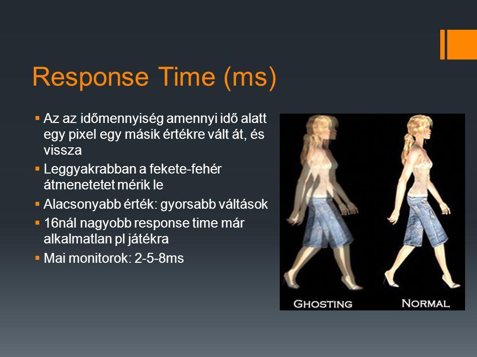 Response Time (ms) Az az időmennyiség amennyi idő alatt egy pixel egy másik értékre vált át, és vissza.