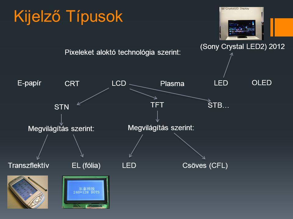 Kijelző Típusok (Sony Crystal LED2) 2012