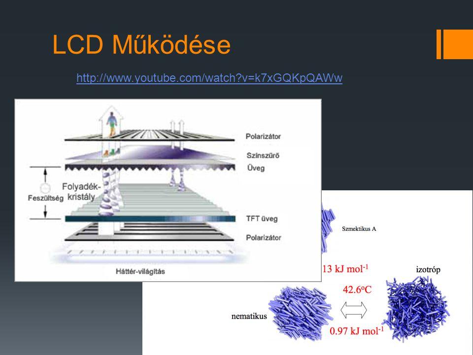 LCD Működése http://www.youtube.com/watch v=k7xGQKpQAWw