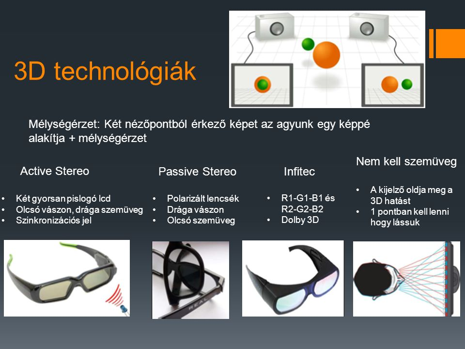 3D technológiák Mélységérzet: Két nézőpontból érkező képet az agyunk egy képpé alakítja + mélységérzet.