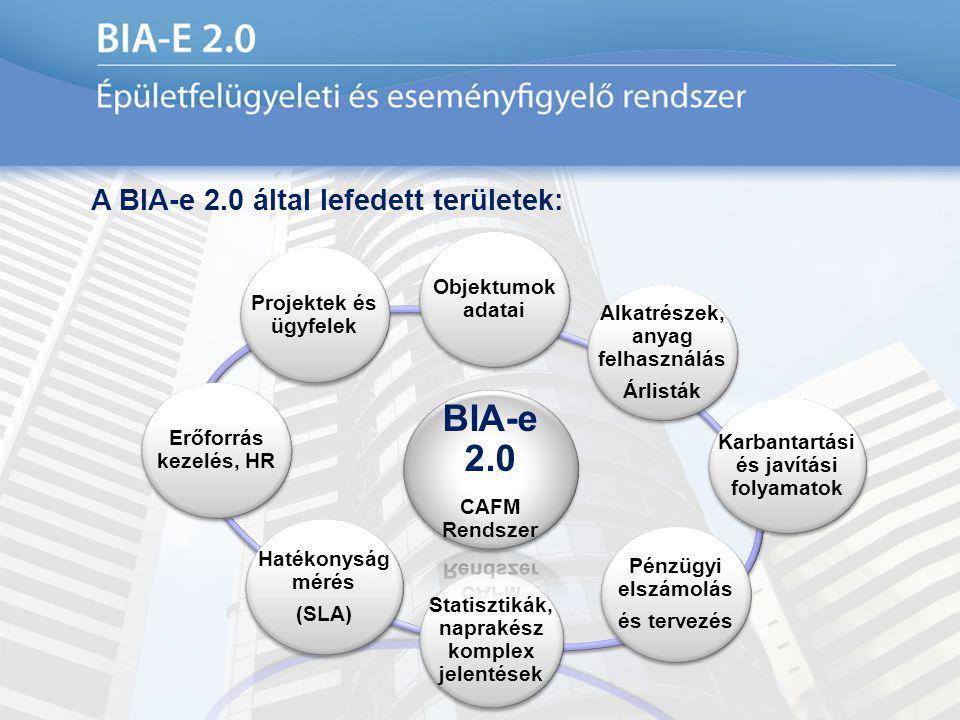 BIA-e 2.0 A BIA-e 2.0 által lefedett területek: Objektumok adatai