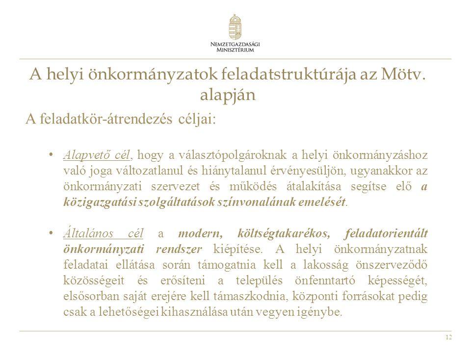 A helyi önkormányzatok feladatstruktúrája az Mötv. alapján