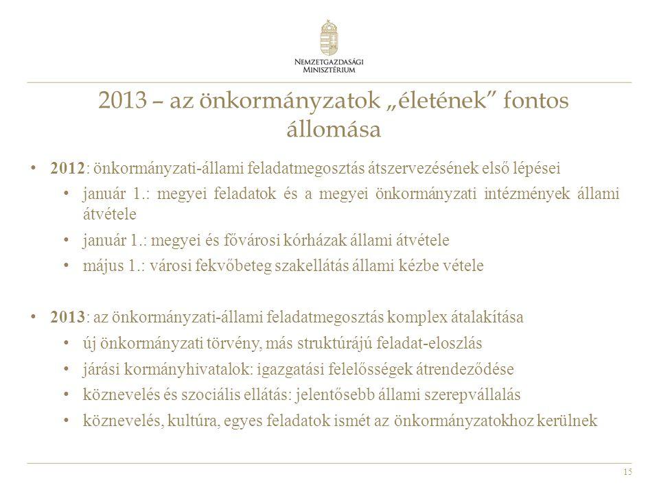 """2013 – az önkormányzatok """"életének fontos állomása"""