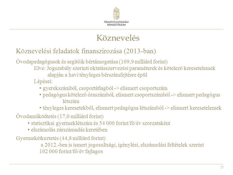 Köznevelés Köznevelési feladatok finanszírozása (2013-ban)
