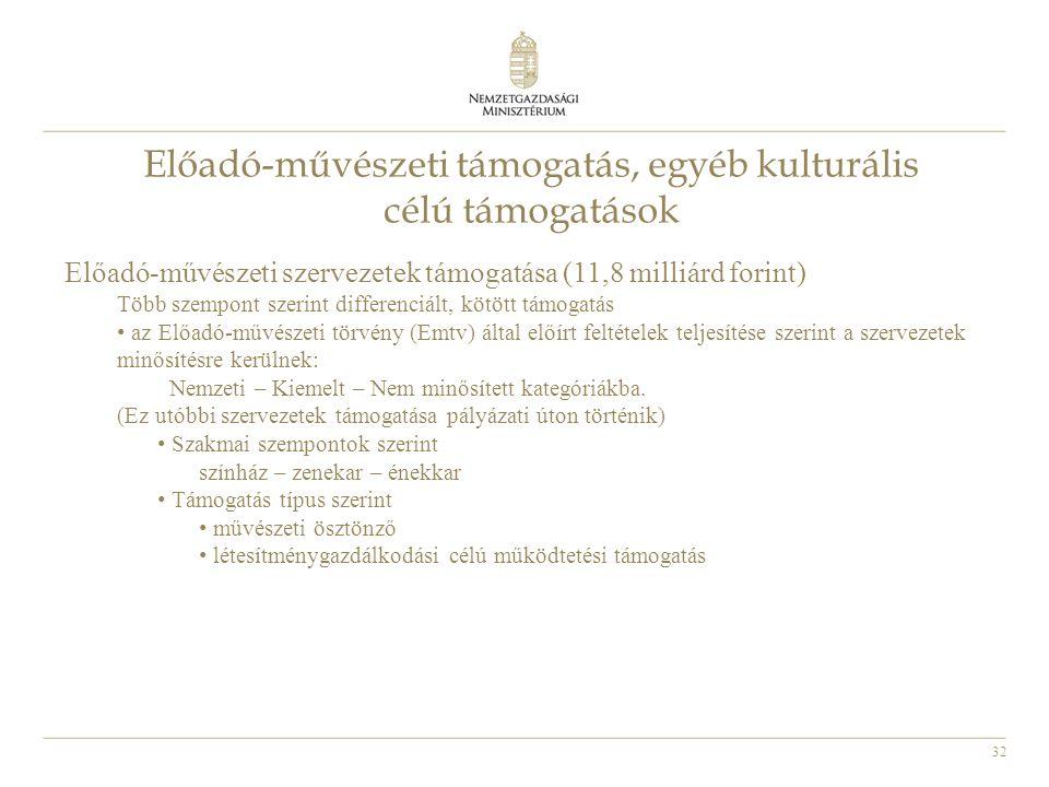 Előadó-művészeti támogatás, egyéb kulturális célú támogatások