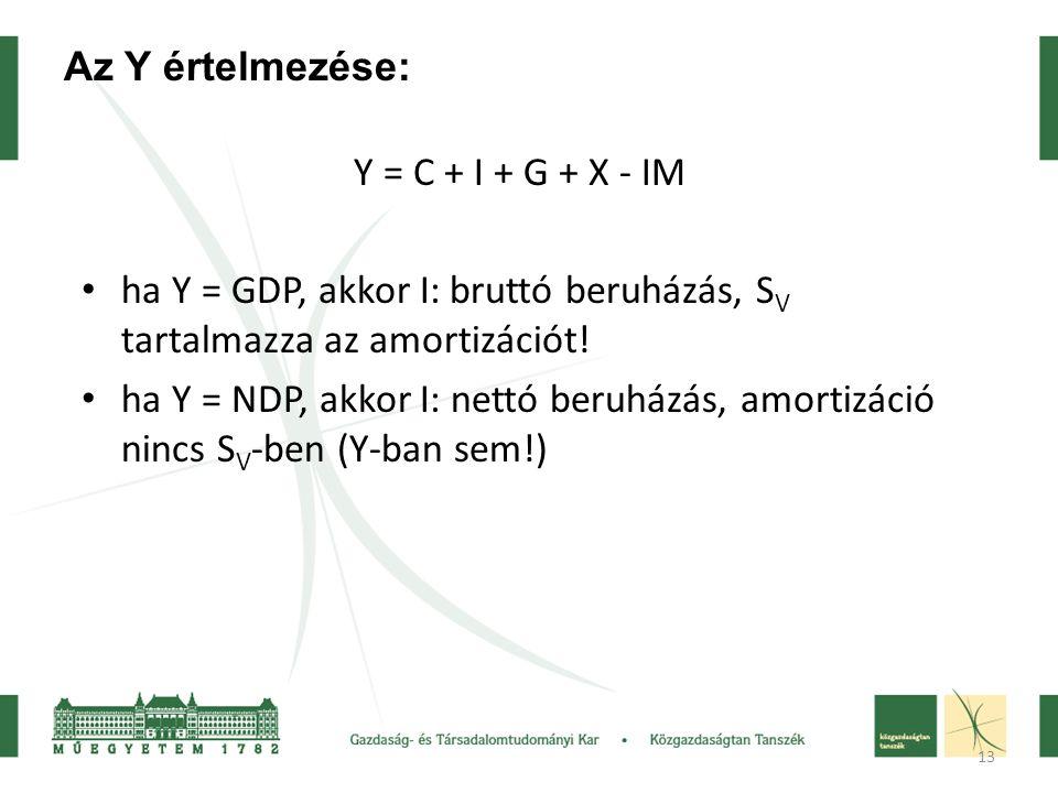 Az Y értelmezése: Y = C + I + G + X - IM. ha Y = GDP, akkor I: bruttó beruházás, SV tartalmazza az amortizációt!