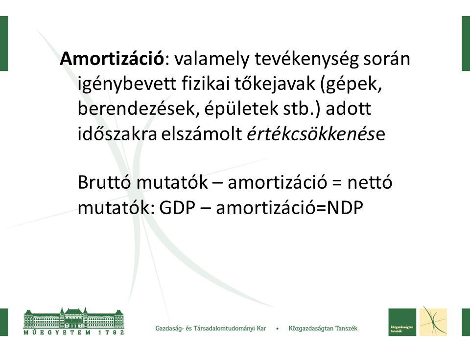 Amortizáció: valamely tevékenység során igénybevett fizikai tőkejavak (gépek, berendezések, épületek stb.) adott időszakra elszámolt értékcsökkenése Bruttó mutatók – amortizáció = nettó mutatók: GDP – amortizáció=NDP