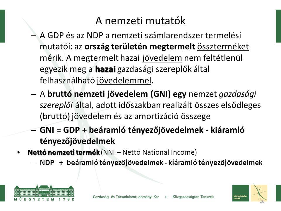 A nemzeti mutatók